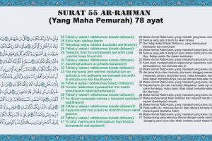Hukum Membaca Al Quran Tulisan Latin Bagi Yang Tidak Bisa