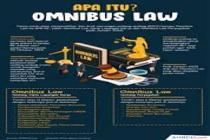 MEMO DISAHKANYA UU CIPTA KERJA (OMNIBUS LAW) : NEGARA YANG MENJAUH DARI ULAMA